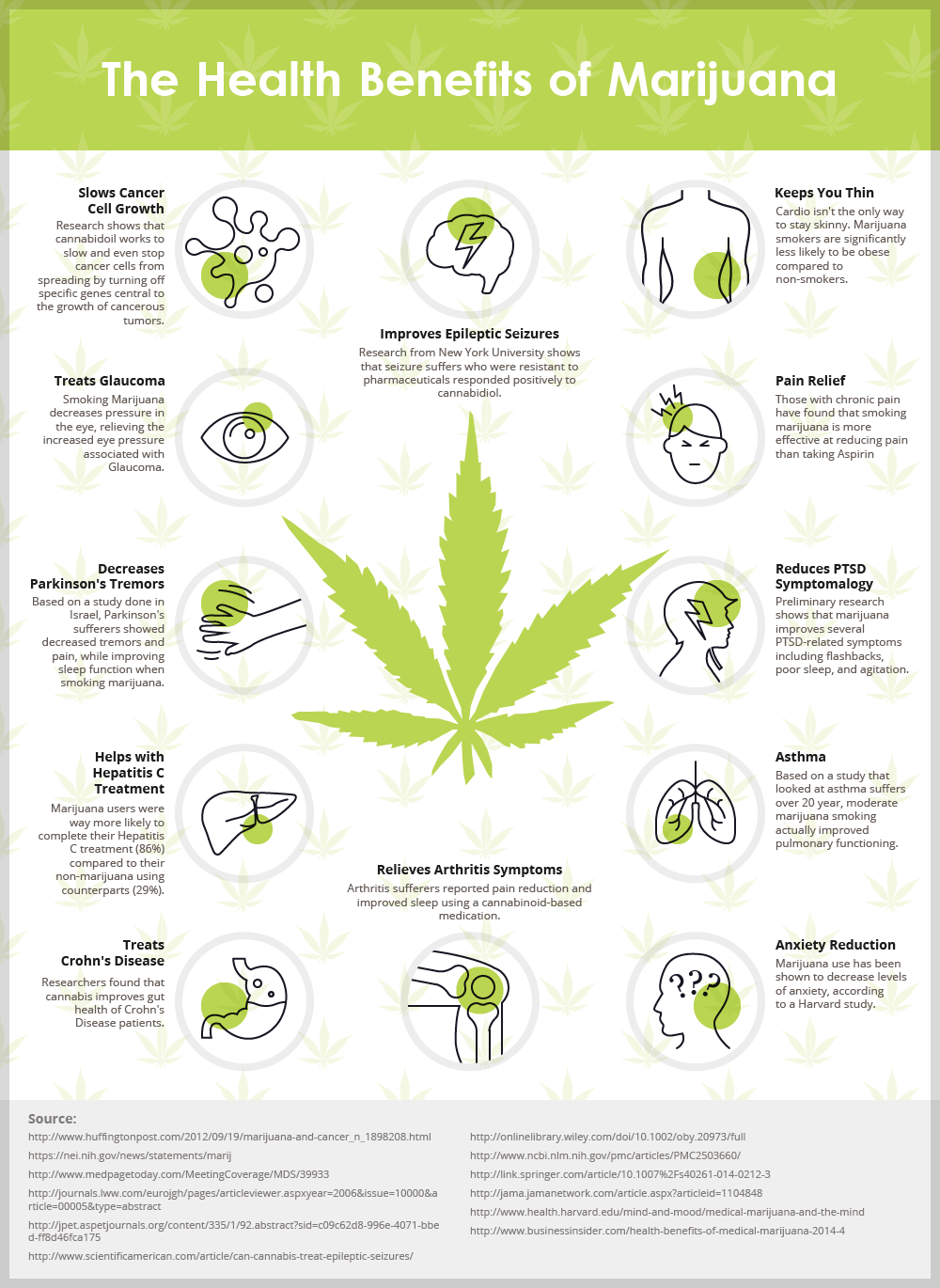marijuana-health-benefits-infographic